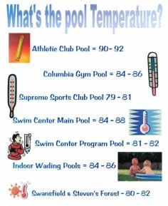 CA pool temperature