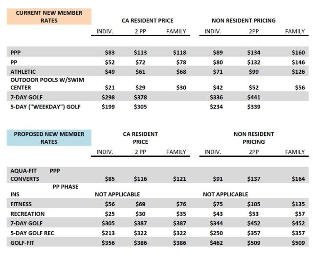 2016 New CA Membership and Pricing page 2