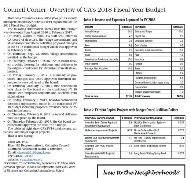 Overview of 2018 Fisal Year Budget