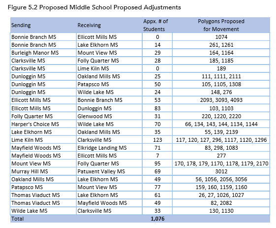 2018 HCPSS School Redistricting Figure 5-2